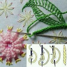 Resultado de imagen de bordado cadeneta a mano