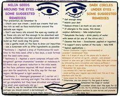 milia seeds/dark circles under eyes
