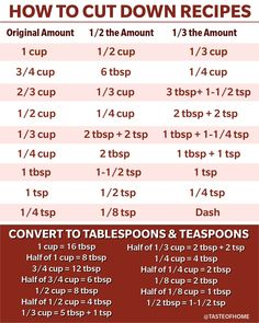 From figuring out half of cup to half of and more, learn how to decrease servings using these easy tips. Cut Down Recipe, Gluten Free Recipes Videos, Steak Marinade Recipes, Cooking Measurements, Food Substitutions, Perfume, Cooking For One, Le Chef, Taste Of Home