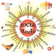 10 Ways Social Media Could Be Benefitting Your Law Firm : The Rainmaker Blog