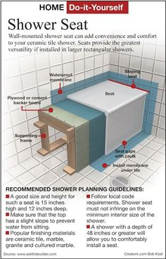 Home+DIY+-+How+To+Build+a+Shower+Seat+for+Convenience,+Safety