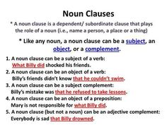 Noun Clauses A noun clause is a dependent/ subordinate clause that plays the role of a noun (i. name a person a place or a thing) Like any noun Advanced English Grammar, English Grammar Rules, English Grammar Worksheets, Learn English Grammar, Grammar Lessons, English Phrases, English Study, English Tips, English Lessons