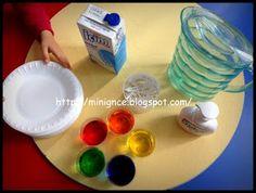 Sabun , Süt Deneyi-Okul öncesi eğitim : MİNİ GÜNCE