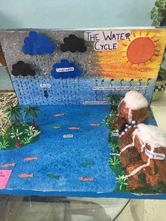 Solar System Projects For Kids, Science Projects For Kids, Water Cycle, Class Room, Too Cool For School, Learning Games, Classroom Decor, Diorama, Homeschooling