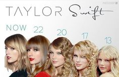 Taylor Swift then. Taylor Swift now.