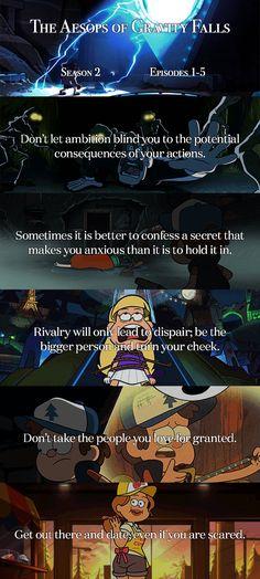 The Aesops of Gravity Falls - Season 2 Episodes 1-5