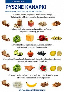 Healthy Cooking, Healthy Snacks, Healthy Eating, Healthy Recipes, Ga In, Man Food, Sandwiches, Creative Food, Food Design