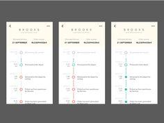 Sketch App free sources, Delivery Tracking View resource, for Sketch App. Intranet Design, App Ui Design, Page Design, Web Design, Timeline App, Ecommerce App, Tracking App, Mobile App Ui, Ui Design Inspiration