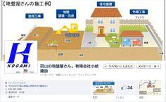 富山の地盤屋さん。有限会社小紙建設