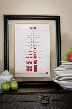 Printable Kitchen Conversion Charts