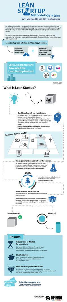 Lean StartUp Methodology | Opinno - Empresa global de consultoría en innovación