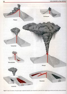 Volcanic Eruption Map Source by Geography Activities, Teaching Geography, Science Lessons, Science Projects, Earth Science, Science And Nature, Technology Humor, Plate Tectonics, Natural Disasters