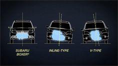 Subaru vehicles are designed to deliver the best driving experience possible. Learn more about Subaru's symmetrical all-wheel drive, Subaru Boxer engine & more. Lifted Subaru, Subaru Cars, Jdm Cars, Subaru Forester, Subaru Impreza, Subaru Outback Accessories, Scion Cars, Car Jokes, Wrx Sti