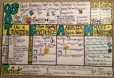 LOTS of great anchor charts...especially for reading!