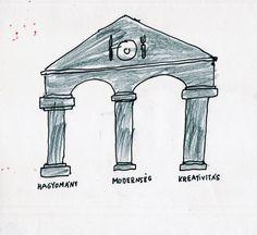 Gasztronómiai szentháromság