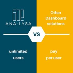 Let all of your employees benefit from sales dashboards without worrying about the cost. You only want to share specific dashboards with your staff?  No problem! We can easily integrate specific user roles, which have different access rights.  Visit our website for more information: ana-lysa.at/?utm_content=buffer10d1b&utm_medium=social&utm_source=pinterest.com&utm_campaign=buffer Sales Dashboard, Software, Employee Benefit, Dashboards, No Worries, Bar Chart, Campaign, Content, Let It Be