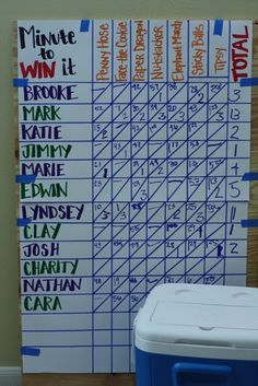 Minute to Win It Scoreboard, good scoring and game selection