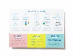 Leaflet Layout, Booklet Layout, Leaflet Design, Page Layout Design, Web Design, Pamphlet Design, Booklet Design, Magazine Ideas, Dm Poster