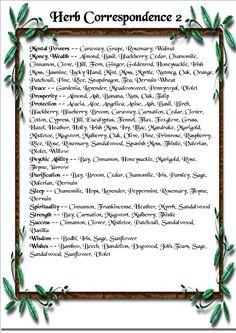 Herbal Correspondences