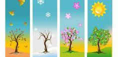 pory roku obrazek - Szukaj w Google Classroom, Google, Home Decor, Parking Lot, Class Room, Decoration Home, Room Decor, Home Interior Design, Home Decoration