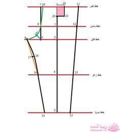 آموزش خیاطی لباس کودک از نقطه 29 به اندازه صفحه 7 - زیباکده Shoe Size Chart Kids, Line Chart, Sewing, Dressmaking, Couture, Stitching, Sew, Costura, Needlework