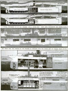 1000 images about Ship Schematics Cutaways amp Diagrams