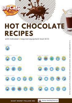 Cafe Menu, Cafe Food, Game Cafe, Italian Chocolate, Iced Latte, Latte Recipe, Hot Chocolate Recipes, Cafe Design, Coffee Recipes
