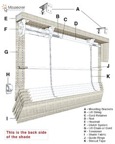 Roman Shades Weren't Built In A Day – What Until You See!- Roman Shades Weren't Built In A Day – What Until You See! back of roman shade with clutch - Diy Curtains, Curtains With Blinds, Blinds For Windows, Bay Windows, Window Blinds, Window Seats, Living Room Blinds, House Blinds, Wood Blinds