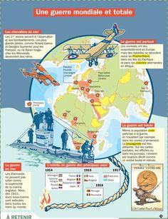 Educational infographic : Fiche exposés : Une guerre mondiale et totale