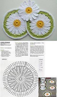 Crochet pansy flower by auntie cosmos salvabrani Crochet Coaster Pattern, Granny Square Crochet Pattern, Crochet Diagram, Crochet Chart, Crochet Squares, Crochet Potholders, Crochet Flower Patterns, Crochet Stitches Patterns, Knitting Patterns