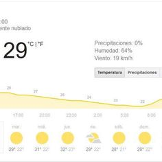 Good morning and good start holidays from #restaurantDenia. This week, do not miss the opportunity to come and see us, enjoy our terrace by day and sunset in the afternoon. A spectacular time with heat and sun. We recommend drinking something cool with us and accompany any from #chefSuggestions . #WeatherDenia