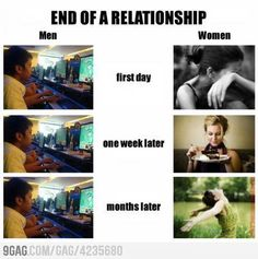 end of a relationship ;)