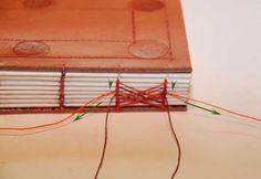 Oi, pessoal!   Trouxe um tutorial sobre a encadernação com costura Celta+ Copta, com capa em couro.   Ele está em espanhol, mas, dá para en...