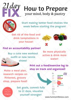 How to prepare your mind, body and pantry for the 21 Day Fix!