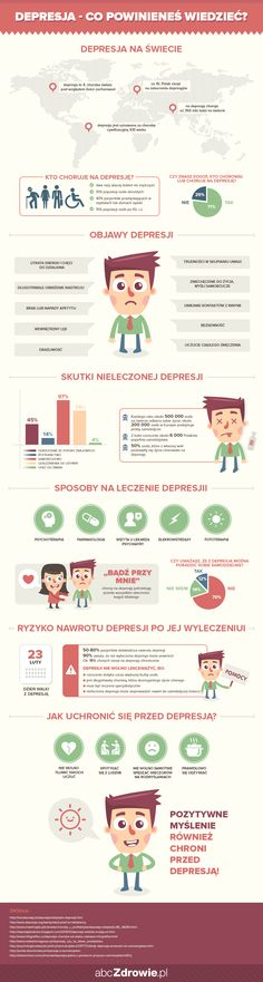 Depresja to choroba XXI wieku. Wszystko, co powinieneś o niej wiedzieć - na naszej infografice