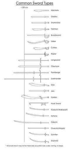 Swords. Which one do you like? - 9GAG