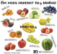 Náhrada ovoce 1 - 30ti denní výzva