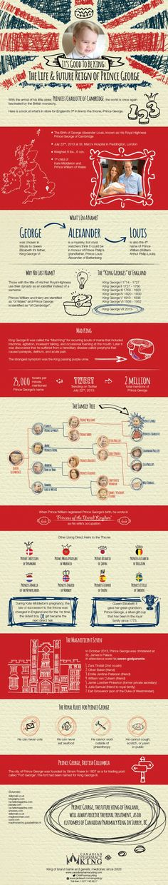 It's Good To Be King: The Life & Future Reign of Prince George [by Canadian Pharmacy King -- via #tipsographic]. More at tipsographic.com