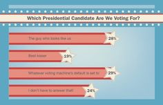 Which Presidential Candidate Are We Voting For? | The Onion - America's Finest News Source