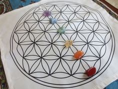 Sacred Geometry Flower of Life Grid and Complete Chakra Stone Collection