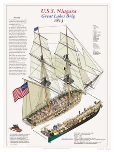 The anatomy of an c Man-of-War In this post I have included a number of infographics of various types of warships from the Age . Model Sailing Ships, Old Sailing Ships, Model Ships, Sailing Boat, Model Ship Building, Boat Building, Master And Commander, Uss Constitution, Ship Drawing