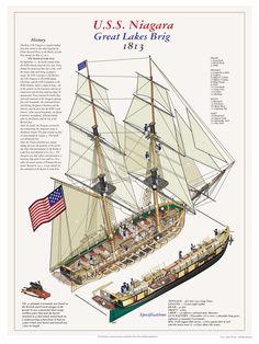 All sizes | USS NIAGARA 1813 | Flickr - Photo Sharing!
