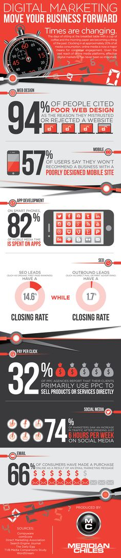 DIGITAL MARKETING: Move Your Business Forward  #Infographic #Advertising #Marketing