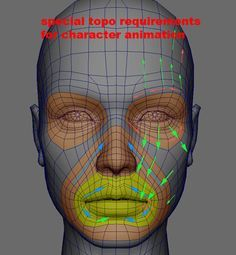 re-topology of face/head for animation 3d Model Character, Game Character Design, Character Modeling, Character Concept, Maya Modeling, Modeling Tips, 3d Human, Human Body, Low Poly