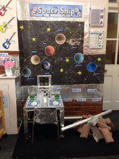 Space display ideas #twinkl