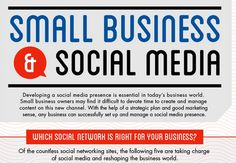 INFOGRAPHIC: Small Business