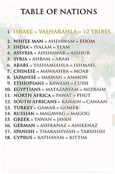 The Table of Nations This able is right only about the Israelite's, the rest is wrong