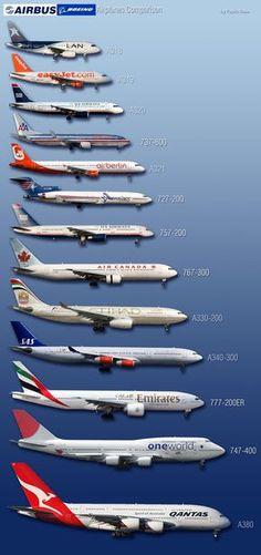 Boeing-Airbus Comparison | Flickr – Compartilhamento de fotos!