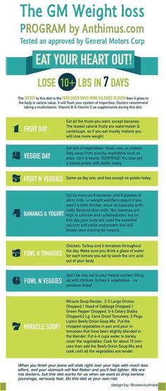 1000 ideas about gm diet on pinterest 7 day cleanse gm for General motors diet plan