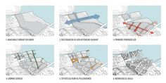 ADEPT and Mandaworks Design Urban Masterplan for Stockholm's Royal Seaport